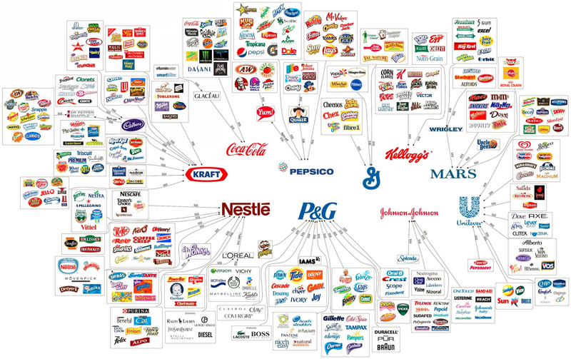 10 of the biggest coporations